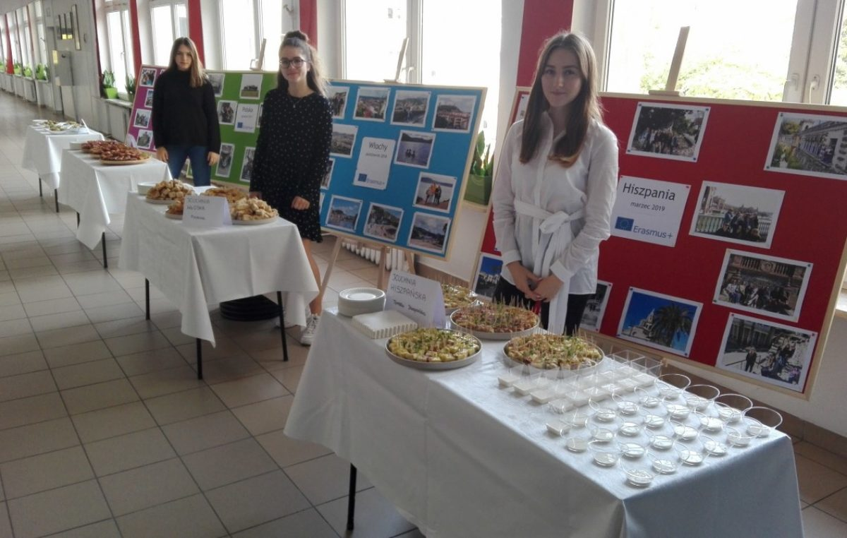 30 września 2019 – Podsumowanie projektu Erasmus Plus